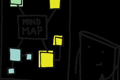 Mapa mental: ¿Qué es?, ejemplos, tipos y cómo elaborar