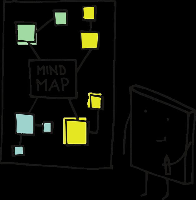 mapa-mental-2